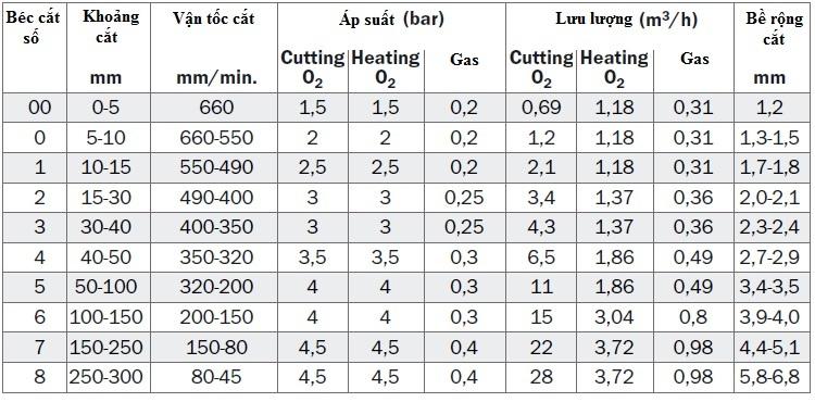 106HC Table